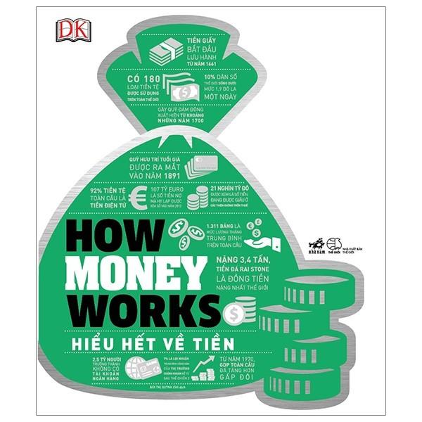 hiểu biết về tiền